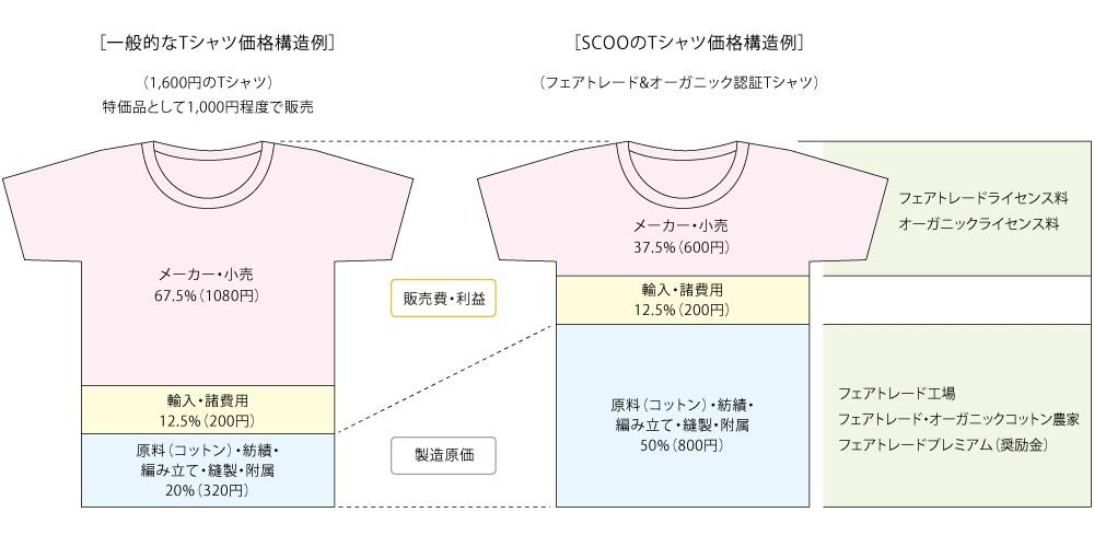 tshirt-hikaku